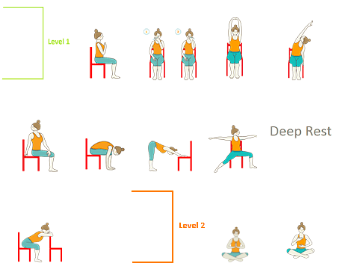 chair yoga sequences  foundational sequences for yoga